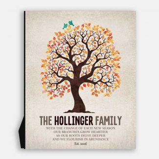 Family Tree Change of Season Poem