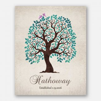 Personalized Family Tree Watercolor DesignGift For
