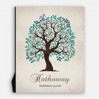 Personalized Family Tree Watercolor DesignGift For Wedding Anniversary #1253