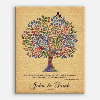 Faith Hope Love Corinthians Personalized Watercolor