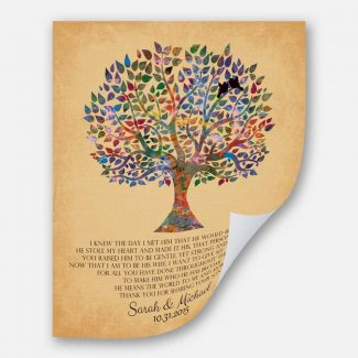 Mother of Groom Watercolor Family Tree