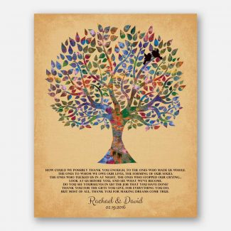Personalized Thank You Gift For Parents