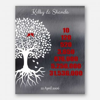 Personalized 10 Year Countdown Family Tree