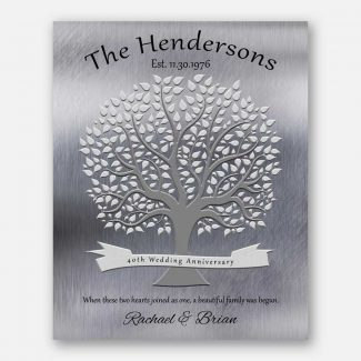 40th Anniversary Gift Personalized Family Tree