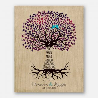 5 Year Anniversary Personalized Family Wedding Tree Gift Faux Wood Countdown Gift For Couple #1434