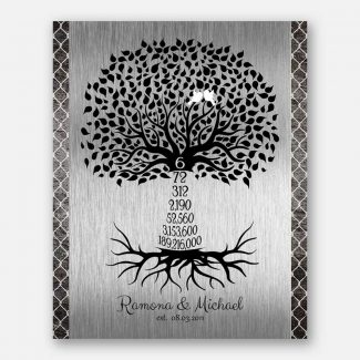 6th Year Anniversary Personalized Family Wedding Tree Countdown Iron Background Gift For Couple #1435