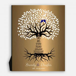 8th Wedding Anniversary 8 Years Personalized