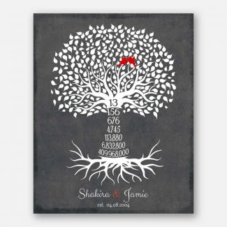 13th Year Thirteenth Anniversary Date Gift Personalized Family Countdown Family Tree Roots #1443