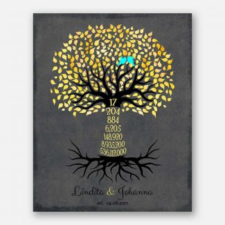 17th Year Seventeenth Anniversary Date Gift Personalized Family Countdown Family Tree Roots #1447