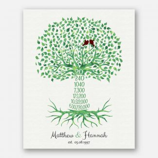 20th Year Twentyth Anniversary Date Gift Personalized Family Countdown Family Tree Roots #1450