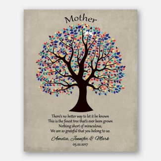 Personalized Gift For Mom Mother's Day