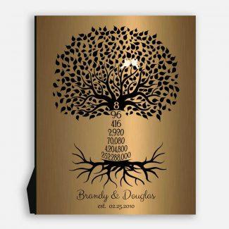 8 Year Anniversary Personalized Wedding Tree