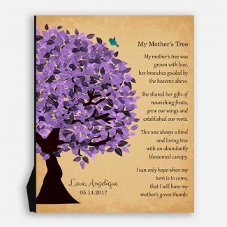 Personalized Mother's Day Gift Purple Watercolor