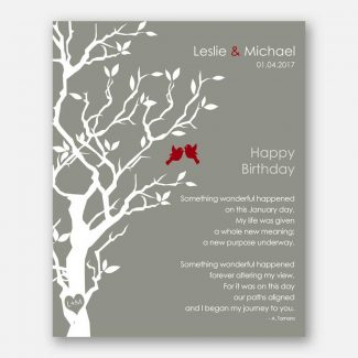 January Birthday Love Poem Personalized Happy