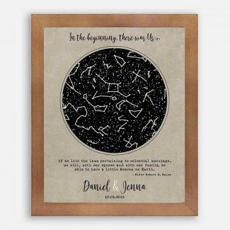Celestial Marriage, Custom Star Map, LDS,