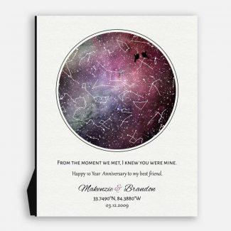 Best Friend Anniversary, Custom Star Map,