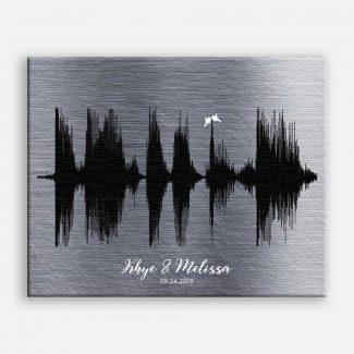 Sound Wave, 10 Year Anniversary, Shiny