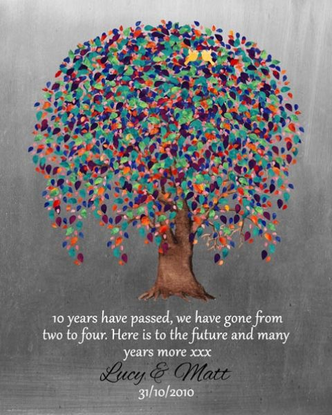 Custom 10 Year Anniversary Gift Art Proof for Matt T.