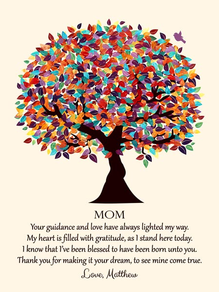 You are currently viewing Canvas Poem Gift for Mom – Personalized for Matthew