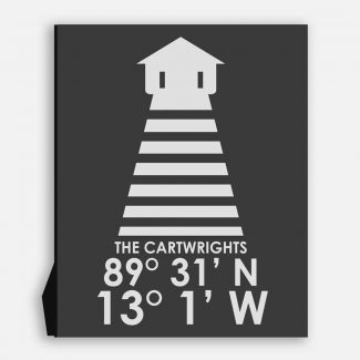 Single Lighthouse Longitude Latitude Wall Art