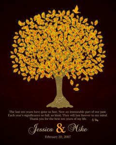 Ten Year Anniversary Family Tree With Songbird And Initials – Personalized for Micheal
