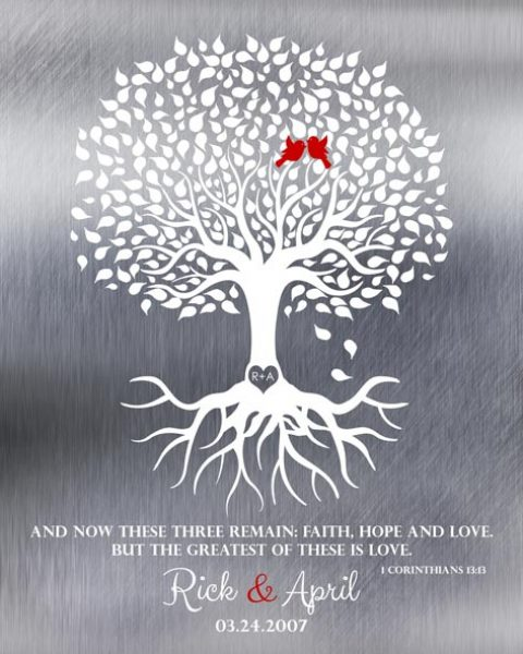 Family Tree Faux Tin Corinthians 13:13 Ten Year Anniversary Wedding Tree Gift – Personalized For Susan