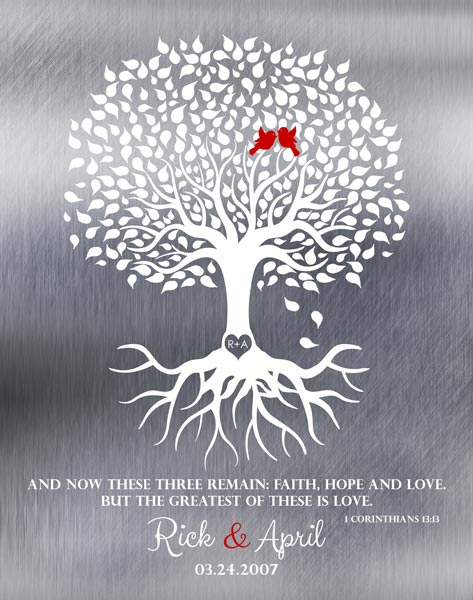 You are currently viewing Family Tree Faux Tin Corinthians 13:13 Ten Year Anniversary Wedding Tree Gift – Personalized For Susan
