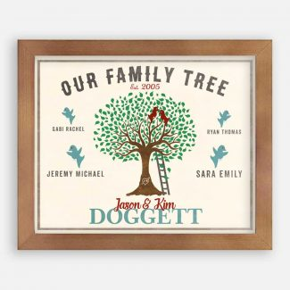 Our Family Tree Established Date Birds