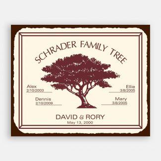 Family Tree Custom Retro Tin Sign