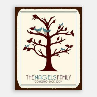 Co-nesting Birds in Family Tree Custom