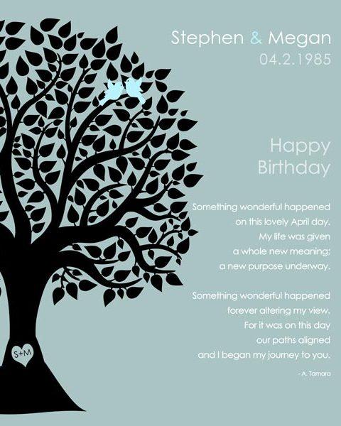 Custom Birthday Day Gift Art Proof for Stephen T.