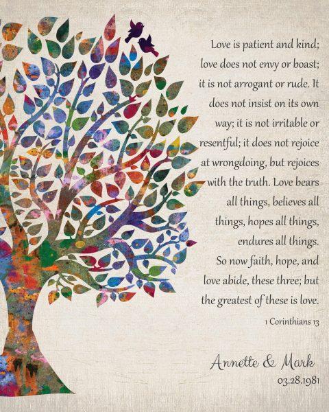 Custom Wedding Day Gift Art Proof for Annette F.