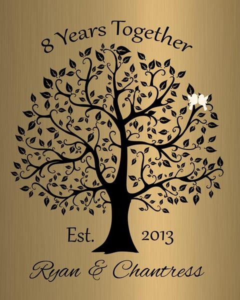 Personalized 8 Year Anniversary Gift Custom Art Proof for Christopher R.