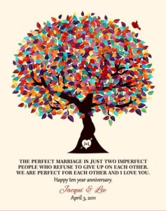 Read more about the article Custom Wedding Day Gift Art Proof for Jacqui F.