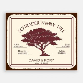 Family Tree Custom Retro Tin Sign