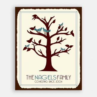 Co-nesting Birds in Family Tree Custom Retro Tin Sign #1104