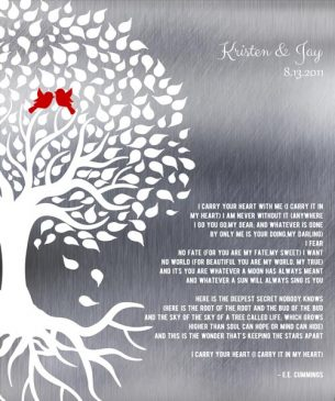 Read more about the article Custom Wedding Day Gift Art Proof for Jeremiah K.