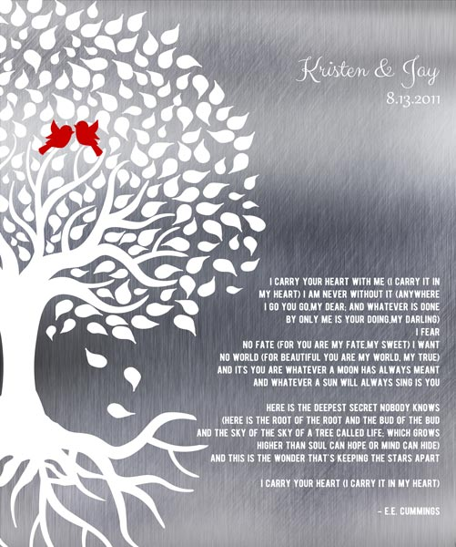 You are currently viewing Custom Wedding Day Gift Art Proof for Jeremiah K.