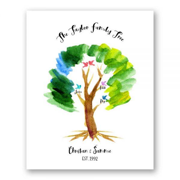 Simple Family Tree Art Print #CMW-1002