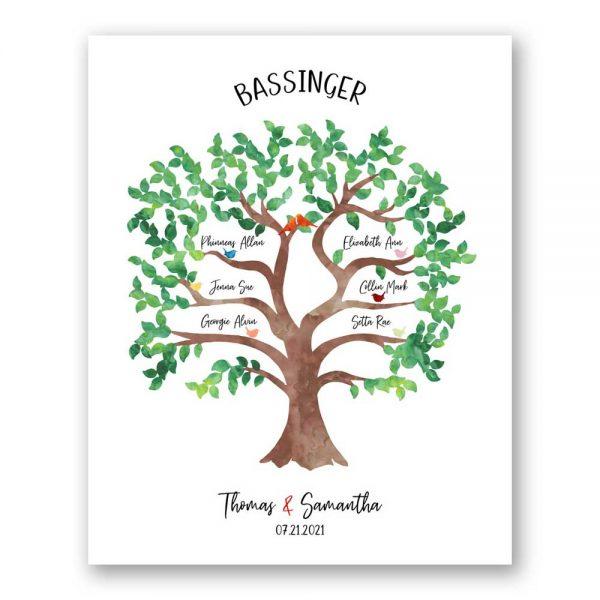 Family Tree With Names Art Print #CMW-1003