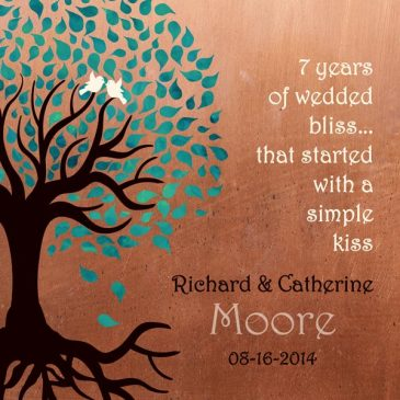 Read more about the article Personalized 7 Year Anniversary Gift Custom Art Proof for Richard M.