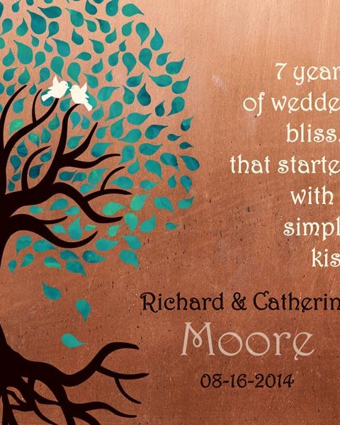Personalized 7 Year Anniversary Gift Custom Art Proof for Richard M.